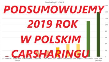 Carsharing – 2019Podsumowujemy odchodzący rok.